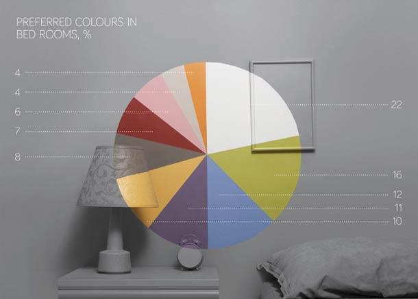 Colour and Space jotun turkiye 3
