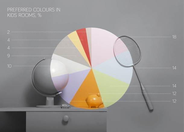Colour and Space jotun turkiye 4